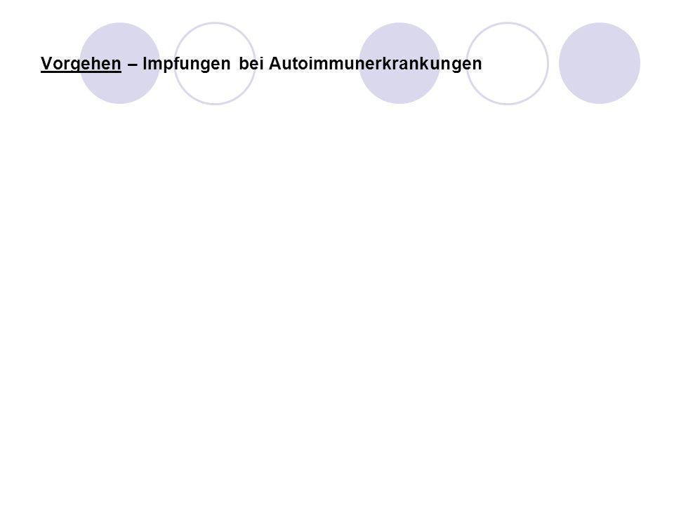 Impfungen bei Erwachsenen mit Autoimmunerkrankungen und/oder Medikamenteninduzierter Immundefizienz P.Duchet-Niedziolka et al.