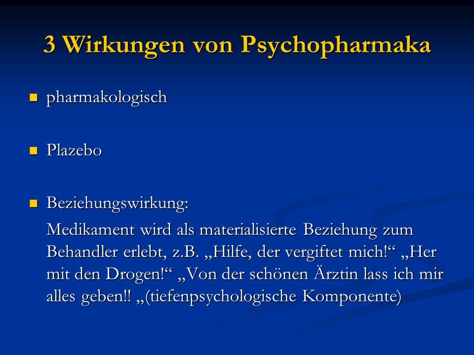 3 Wirkungen von Psychopharmaka pharmakologisch pharmakologisch Plazebo Plazebo Beziehungswirkung: Beziehungswirkung: Medikament wird als materialisier