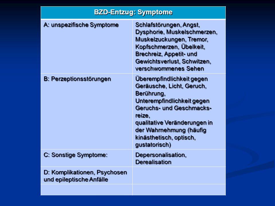 BZD-Entzug: Symptome A: unspezifische Symptome Schlafstörungen, Angst, Dysphorie, Muskelschmerzen, Muskelzuckungen, Tremor, Kopfschmerzen, Übelkeit, B