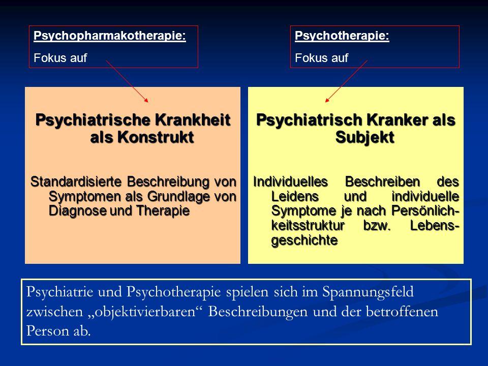 Psychiatrische Krankheit als Konstrukt Standardisierte Beschreibung von Symptomen als Grundlage von Diagnose und Therapie Psychiatrisch Kranker als Su