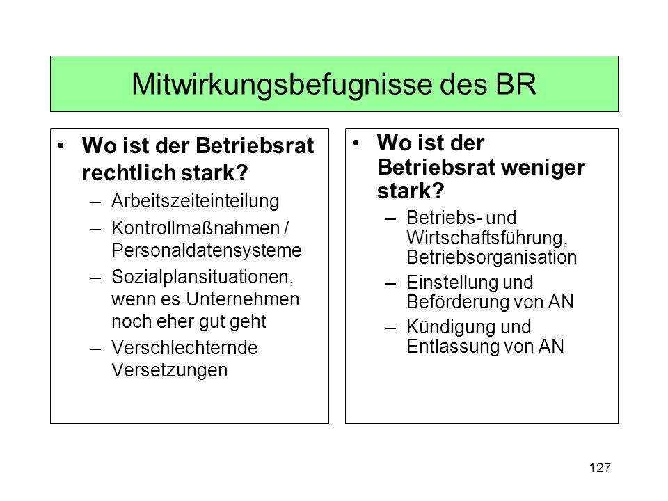 127 Mitwirkungsbefugnisse des BR Wo ist der Betriebsrat rechtlich stark? –Arbeitszeiteinteilung –Kontrollmaßnahmen / Personaldatensysteme –Sozialplans