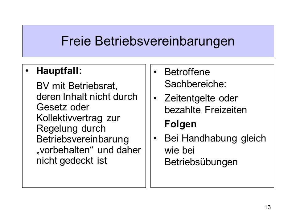 13 Freie Betriebsvereinbarungen Hauptfall: BV mit Betriebsrat, deren Inhalt nicht durch Gesetz oder Kollektivvertrag zur Regelung durch Betriebsverein