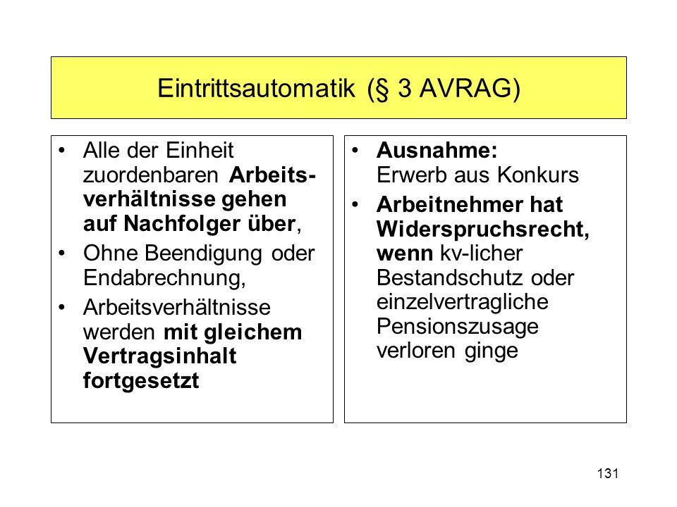 131 Eintrittsautomatik (§ 3 AVRAG) Alle der Einheit zuordenbaren Arbeits- verhältnisse gehen auf Nachfolger über, Ohne Beendigung oder Endabrechnung,