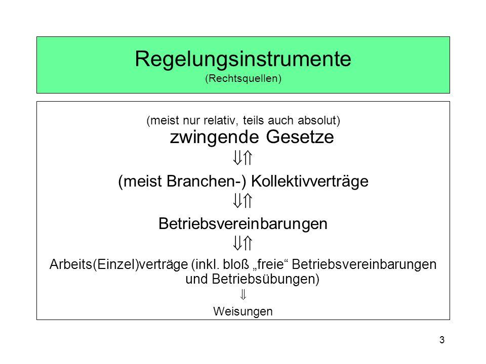3 Regelungsinstrumente (Rechtsquellen) (meist nur relativ, teils auch absolut) zwingende Gesetze (meist Branchen-) Kollektivverträge Betriebsvereinbarungen Arbeits(Einzel)verträge (inkl.