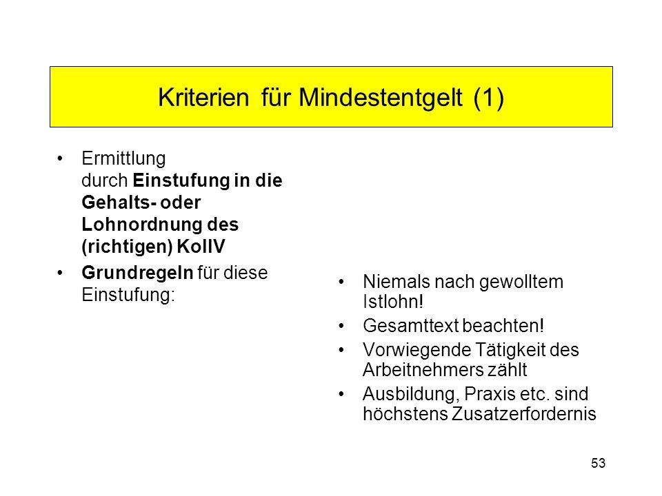 53 Kriterien für Mindestentgelt (1) Ermittlung durch Einstufung in die Gehalts- oder Lohnordnung des (richtigen) KollV Grundregeln für diese Einstufung: Niemals nach gewolltem Istlohn.
