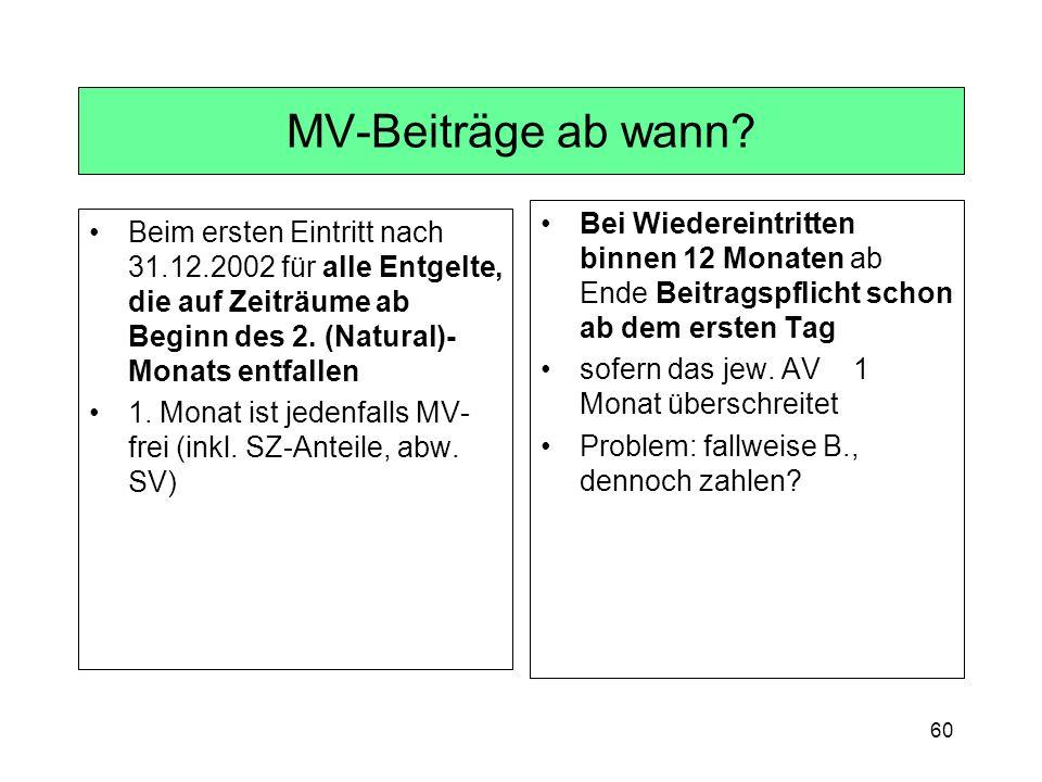 60 MV-Beiträge ab wann? Beim ersten Eintritt nach 31.12.2002 für alle Entgelte, die auf Zeiträume ab Beginn des 2. (Natural)- Monats entfallen 1. Mona