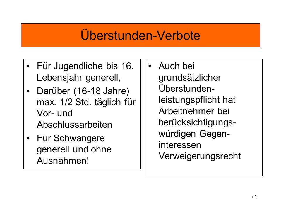 71 Überstunden-Verbote Für Jugendliche bis 16.Lebensjahr generell, Darüber (16-18 Jahre) max.
