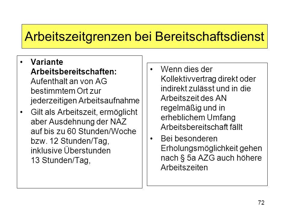 72 Arbeitszeitgrenzen bei Bereitschaftsdienst Variante Arbeitsbereitschaften: Aufenthalt an von AG bestimmtem Ort zur jederzeitigen Arbeitsaufnahme Gilt als Arbeitszeit, ermöglicht aber Ausdehnung der NAZ auf bis zu 60 Stunden/Woche bzw.