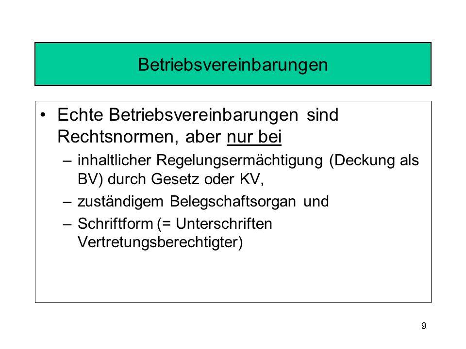 9 Betriebsvereinbarungen Echte Betriebsvereinbarungen sind Rechtsnormen, aber nur bei –inhaltlicher Regelungsermächtigung (Deckung als BV) durch Gesetz oder KV, –zuständigem Belegschaftsorgan und –Schriftform (= Unterschriften Vertretungsberechtigter)