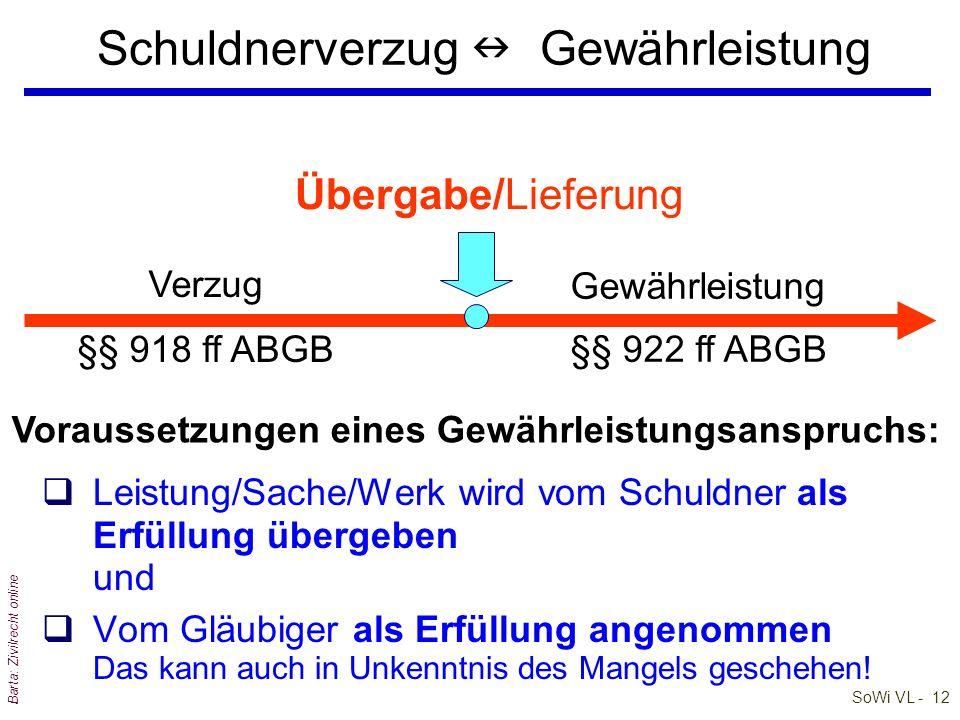 SoWi VL - 12 Barta: Zivilrecht online qLeistung/Sache/Werk wird vom Schuldner als Erfüllung übergeben und qVom Gläubiger als Erfüllung angenommen Das