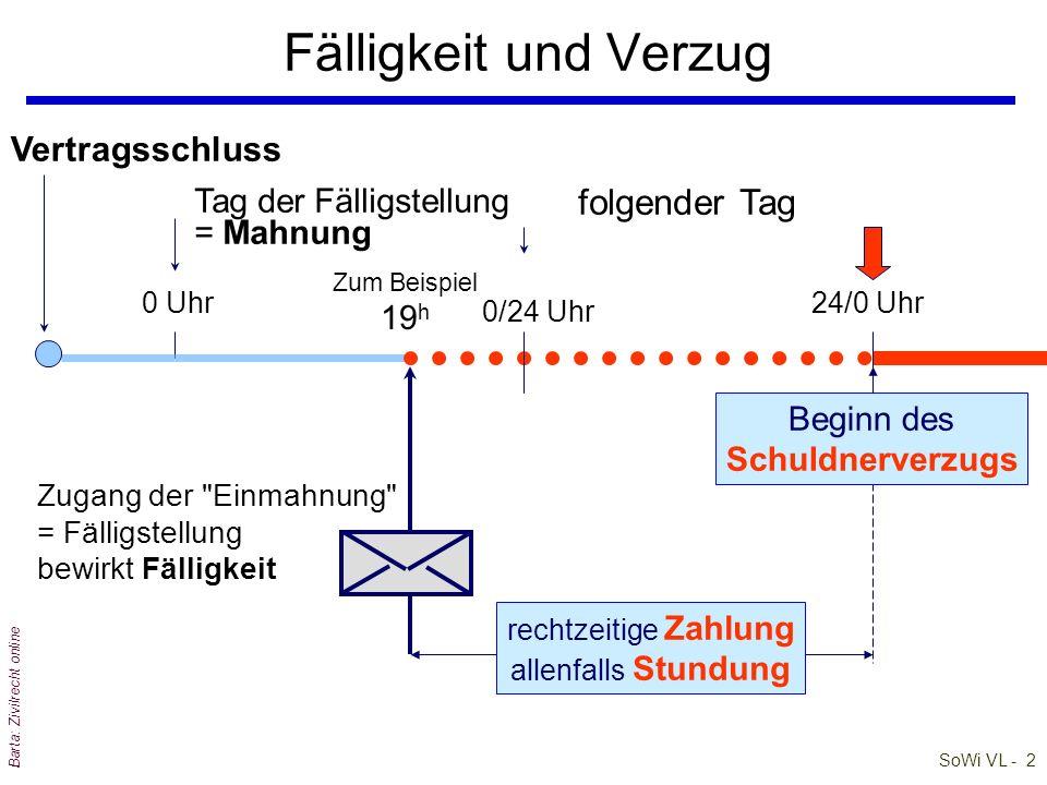 SoWi VL - 3 Barta: Zivilrecht online Schuldnerverzug: §§ 918 ff, 1333 ff ABGB qDefinition: § 918 und § 1334 ABGB qObjektiver Verzug l Schuldnerverzug setzt wie Gläubigerverzug kein Verschulden voraus .