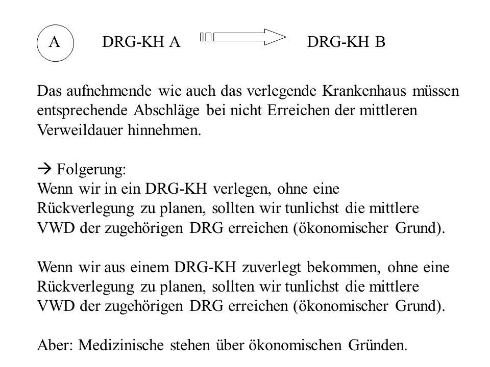 ADRG-KH ADRG-KH B Das aufnehmende wie auch das verlegende Krankenhaus müssen entsprechende Abschläge bei nicht Erreichen der mittleren Verweildauer hinnehmen.