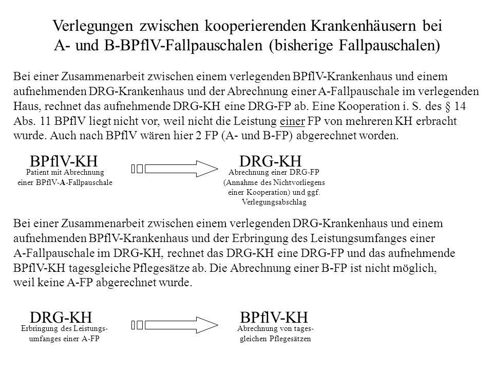 Verlegungen zwischen kooperierenden Krankenhäusern bei A- und B-BPflV-Fallpauschalen (bisherige Fallpauschalen) BPflV-KHDRG-KH Patient mit Abrechnung einer BPflV-A-Fallpauschale Abrechnung einer DRG-FP (Annahme des Nichtvorliegens einer Kooperation) und ggf.
