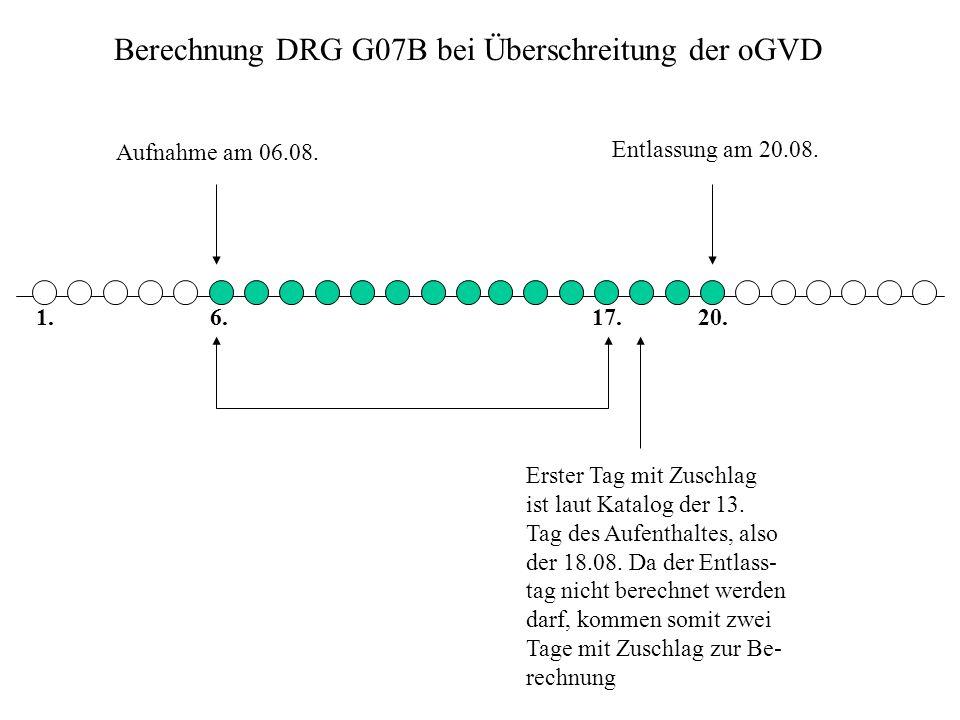 Berechnung der Abschläge bei Verlegungen Mittlere VWD lt.