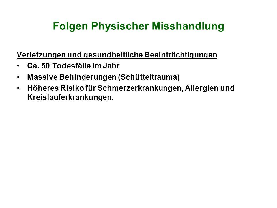 Folgen Physischer Misshandlung Verletzungen und gesundheitliche Beeinträchtigungen Ca. 50 Todesfälle im Jahr Massive Behinderungen (Schütteltrauma) Hö