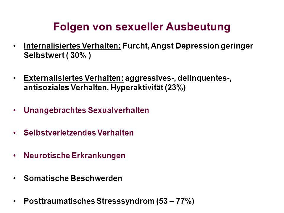 Folgen von sexueller Ausbeutung Internalisiertes Verhalten: Furcht, Angst Depression geringer Selbstwert ( 30% ) Externalisiertes Verhalten: aggressiv