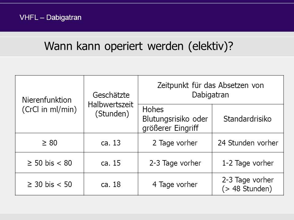 Nierenfunktion (CrCl in ml/min) Geschätzte Halbwertszeit (Stunden) Zeitpunkt für das Absetzen von Dabigatran Hohes Blutungsrisiko oder größerer Eingri