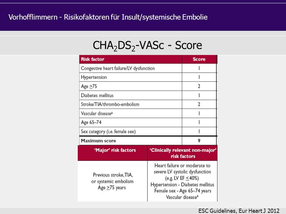CHA 2 DS 2 -VASc - Score Vorhofflimmern - Risikofaktoren für Insult/systemische Embolie ESC Guidelines, Eur Heart J 2012