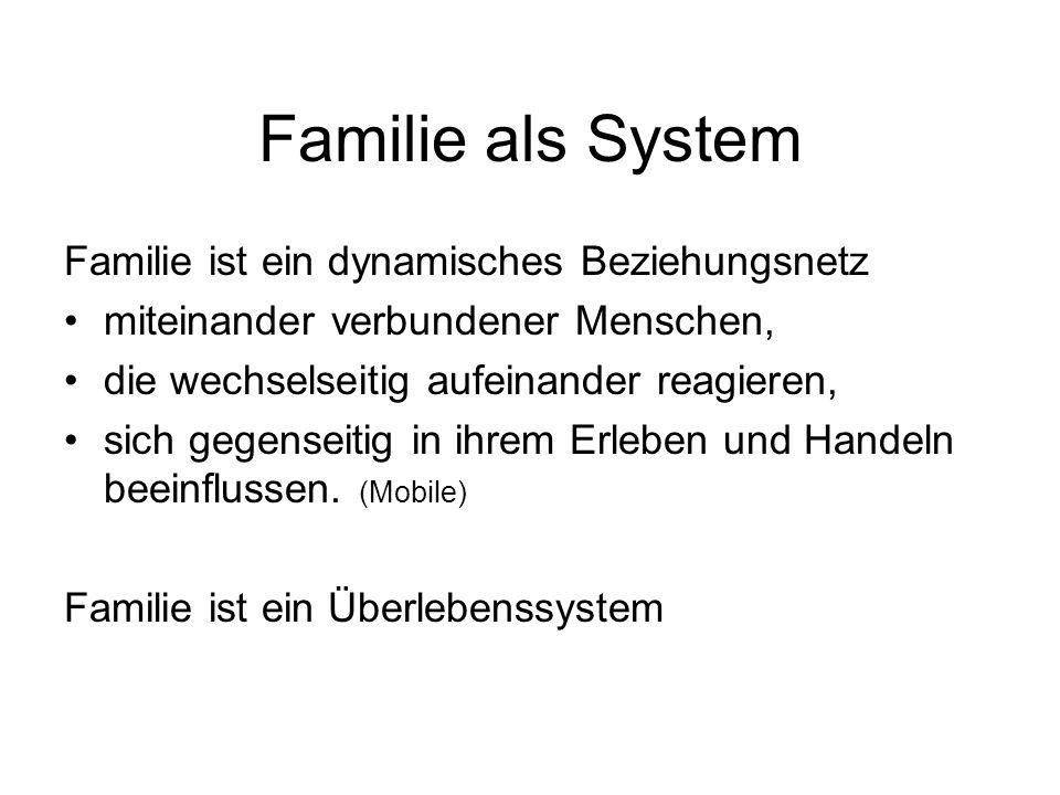Familie als System Familie ist ein dynamisches Beziehungsnetz miteinander verbundener Menschen, die wechselseitig aufeinander reagieren, sich gegensei
