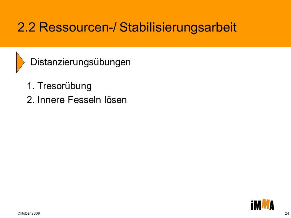 Oktober 200924 1. Tresorübung 2. Innere Fesseln lösen 2.2 Ressourcen-/ Stabilisierungsarbeit Distanzierungsübungen