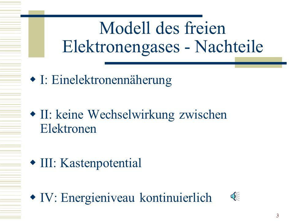 3 Modell des freien Elektronengases - Nachteile I: Einelektronennäherung II: keine Wechselwirkung zwischen Elektronen III: Kastenpotential IV: Energieniveau kontinuierlich