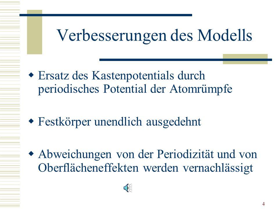4 Verbesserungen des Modells Ersatz des Kastenpotentials durch periodisches Potential der Atomrümpfe Festkörper unendlich ausgedehnt Abweichungen von der Periodizität und von Oberflächeneffekten werden vernachlässigt