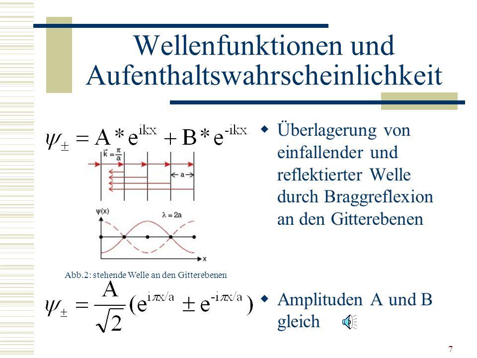 7 Wellenfunktionen und Aufenthaltswahrscheinlichkeit Überlagerung von einfallender und reflektierter Welle durch Braggreflexion an den Gitterebenen Amplituden A und B gleich Abb.2: stehende Welle an den Gitterebenen