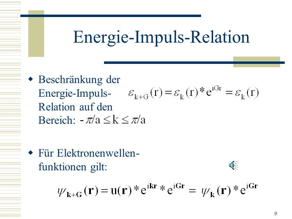9 Energie-Impuls-Relation Beschränkung der Energie-Impuls- Relation auf den Bereich: Für Elektronenwellen- funktionen gilt: