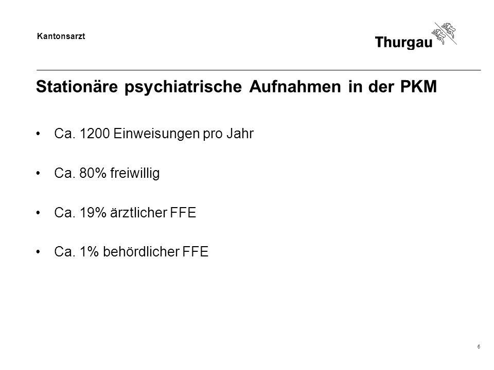 Kantonsarzt 6 Stationäre psychiatrische Aufnahmen in der PKM Ca. 1200 Einweisungen pro Jahr Ca. 80% freiwillig Ca. 19% ärztlicher FFE Ca. 1% behördlic