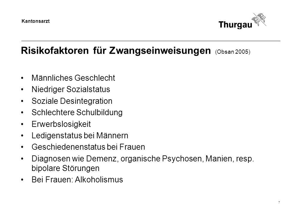 Kantonsarzt 7 Risikofaktoren für Zwangseinweisungen (Obsan 2005) Männliches Geschlecht Niedriger Sozialstatus Soziale Desintegration Schlechtere Schul