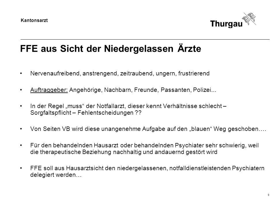 Kantonsarzt 9 FFE aus Sicht der Niedergelassen Ärzte Nervenaufreibend, anstrengend, zeitraubend, ungern, frustrierend Auftraggeber: Angehörige, Nachba