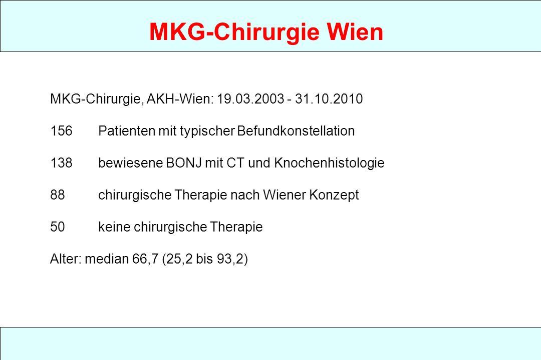 MKG-Chirurgie, AKH-Wien: 19.03.2003 - 31.10.2010 156 Patienten mit typischer Befundkonstellation 138 bewiesene BONJ mit CT und Knochenhistologie 88 ch