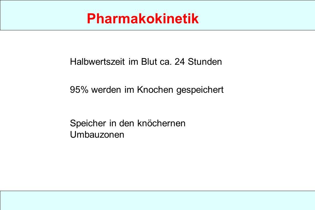 Pharmakokinetik Halbwertszeit im Blut ca.