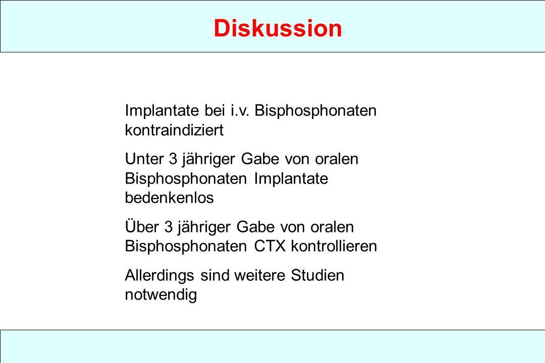Diskussion Implantate bei i.v. Bisphosphonaten kontraindiziert Unter 3 jähriger Gabe von oralen Bisphosphonaten Implantate bedenkenlos Über 3 jähriger