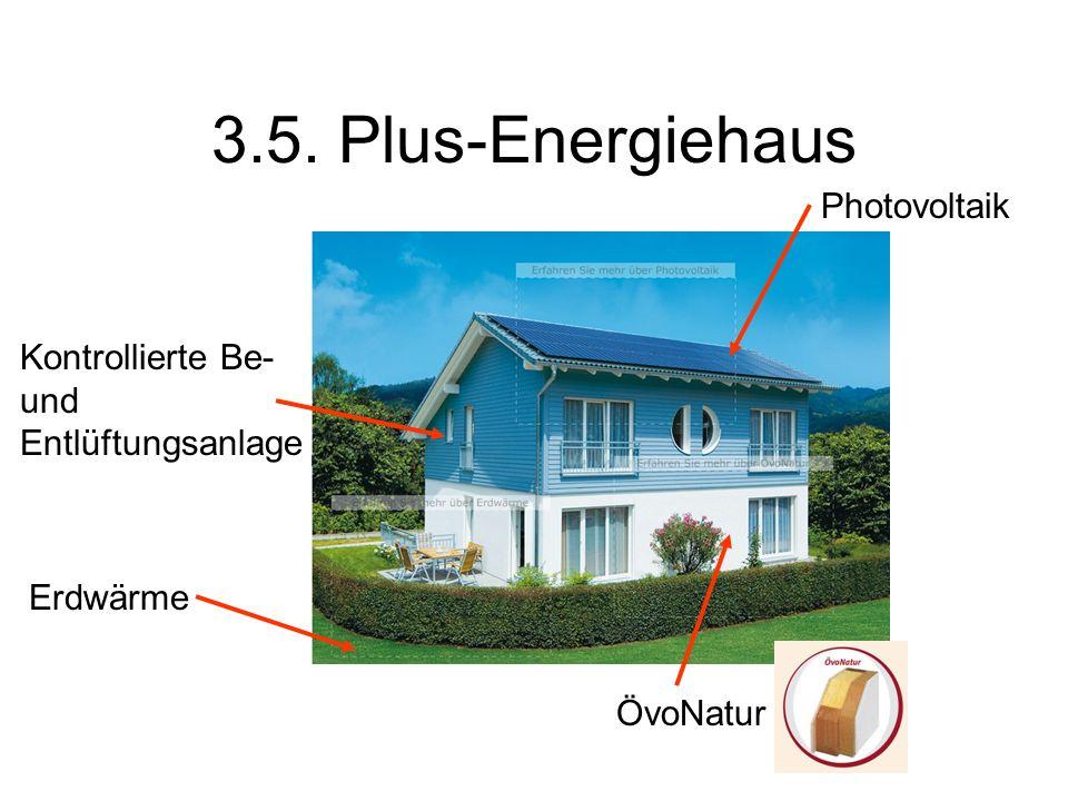 3.5. Plus-Energiehaus Erdwärme ÖvoNatur Photovoltaik Kontrollierte Be- und Entlüftungsanlage