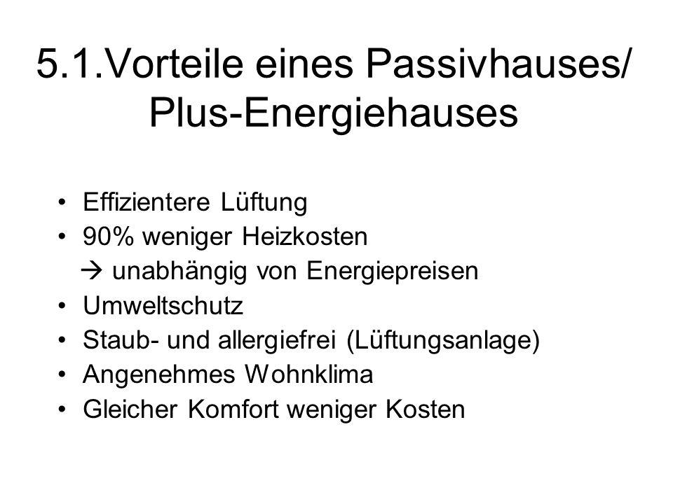 5.1.Vorteile eines Passivhauses/ Plus-Energiehauses Effizientere Lüftung 90% weniger Heizkosten unabhängig von Energiepreisen Umweltschutz Staub- und allergiefrei (Lüftungsanlage) Angenehmes Wohnklima Gleicher Komfort weniger Kosten