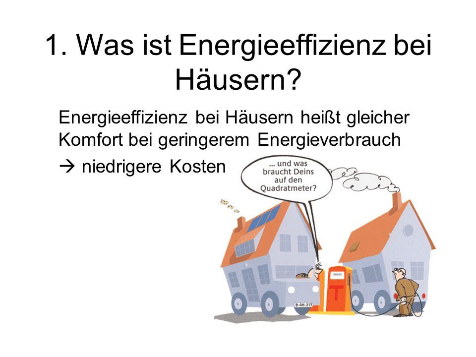 1. Was ist Energieeffizienz bei Häusern? Energieeffizienz bei Häusern heißt gleicher Komfort bei geringerem Energieverbrauch niedrigere Kosten