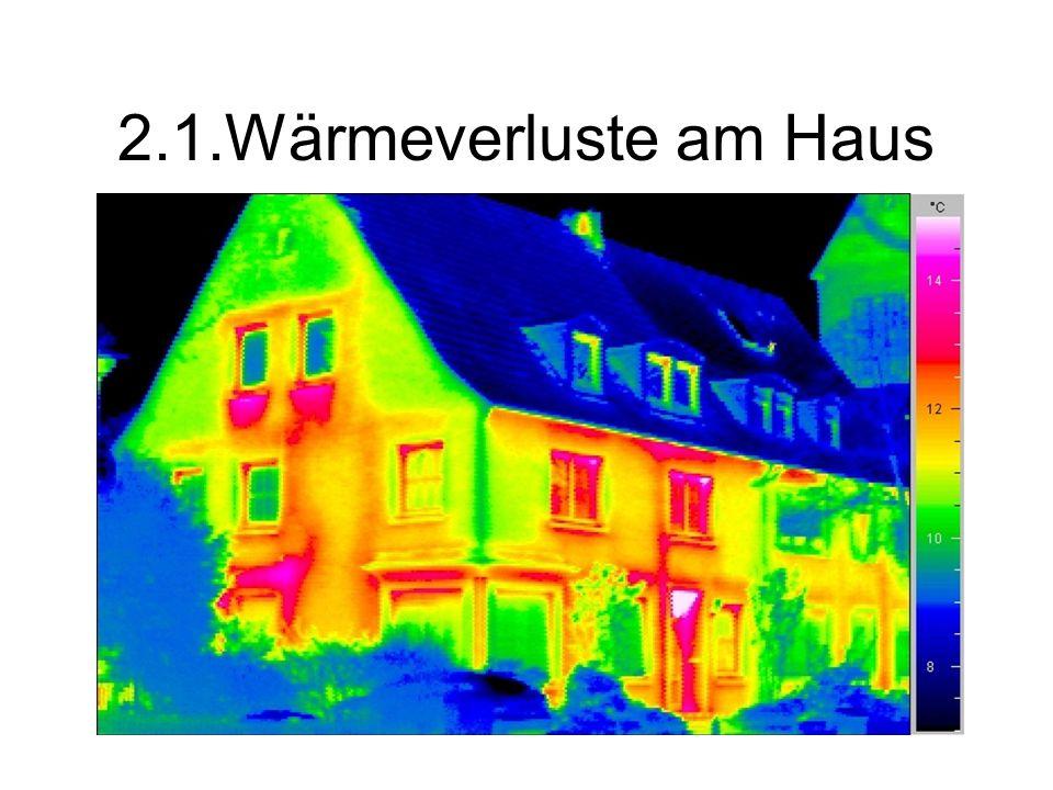 2.1.Wärmeverluste am Haus
