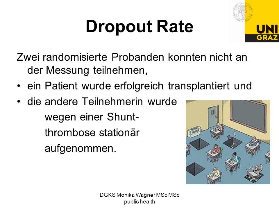 DGKS Monika Wagner MSc MSc public health Dropout Rate Zwei randomisierte Probanden konnten nicht an der Messung teilnehmen, ein Patient wurde erfolgre