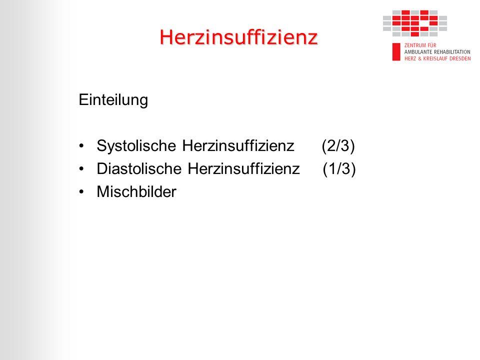 Herzinsuffizienz Einteilung Systolische Herzinsuffizienz (2/3) Diastolische Herzinsuffizienz (1/3) Mischbilder