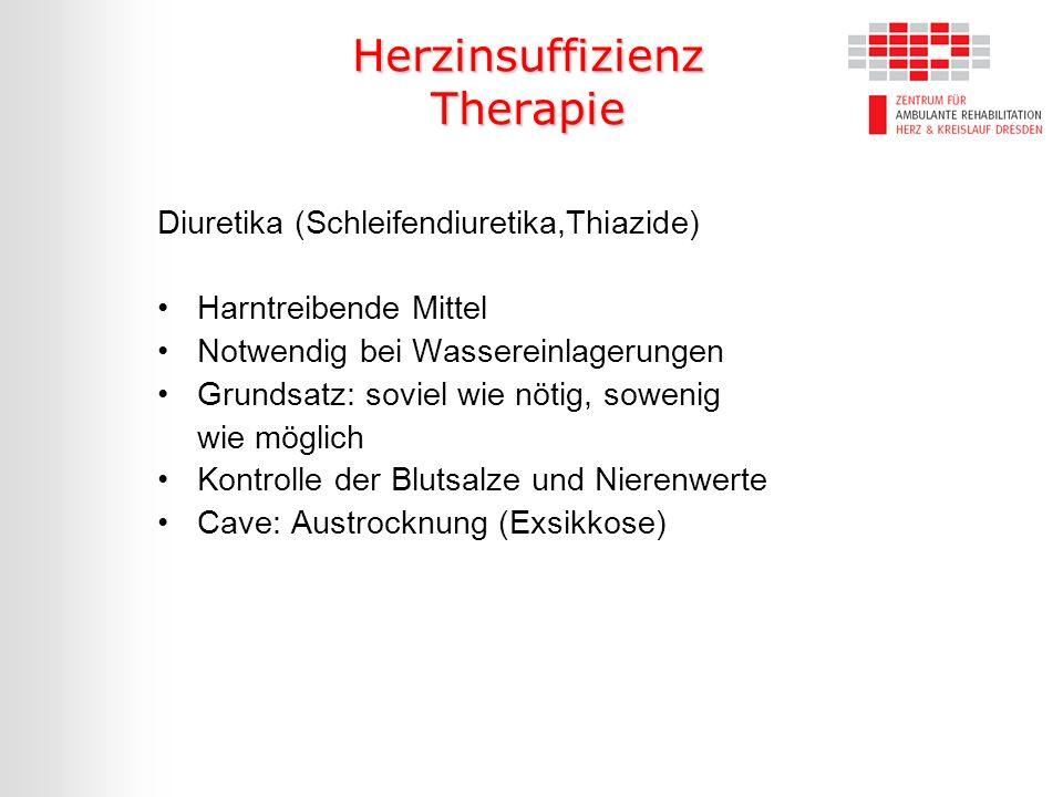 Herzinsuffizienz Therapie Diuretika (Schleifendiuretika,Thiazide) Harntreibende Mittel Notwendig bei Wassereinlagerungen Grundsatz: soviel wie nötig,