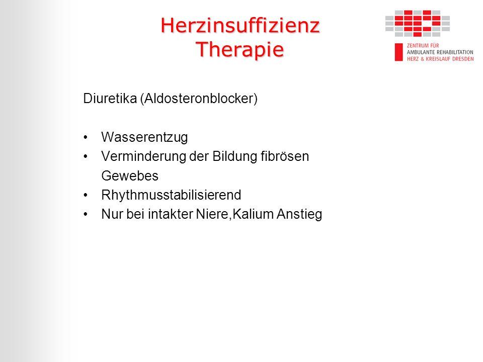 Herzinsuffizienz Therapie Diuretika (Aldosteronblocker) Wasserentzug Verminderung der Bildung fibrösen Gewebes Rhythmusstabilisierend Nur bei intakter