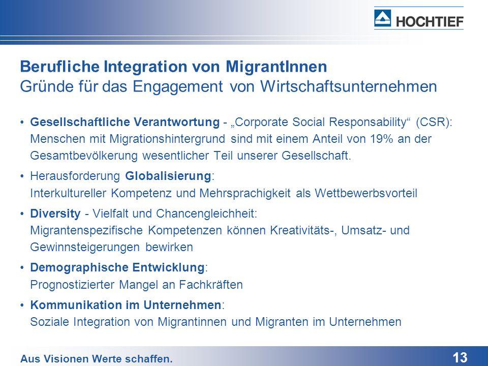 13 Aus Visionen Werte schaffen. Berufliche Integration von MigrantInnen Gründe für das Engagement von Wirtschaftsunternehmen Gesellschaftliche Verantw