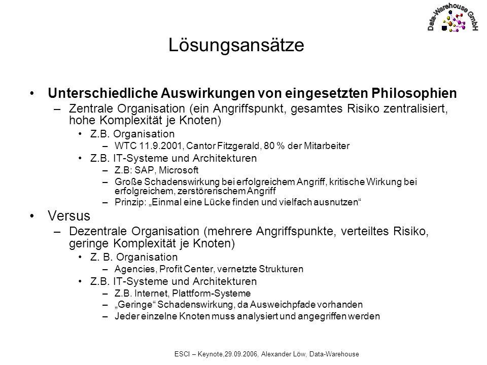 ESCI – Keynote,29.09.2006, Alexander Löw, Data-Warehouse Lösungsansätze Unterschiedliche Auswirkungen von eingesetzten Philosophien –Zentrale Organisa