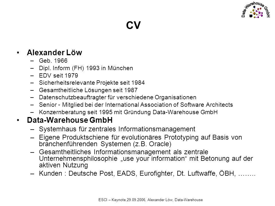 ESCI – Keynote,29.09.2006, Alexander Löw, Data-Warehouse CV Alexander Löw –Geb. 1966 –Dipl. Inform (FH) 1993 in München –EDV seit 1979 –Sicherheitsrel