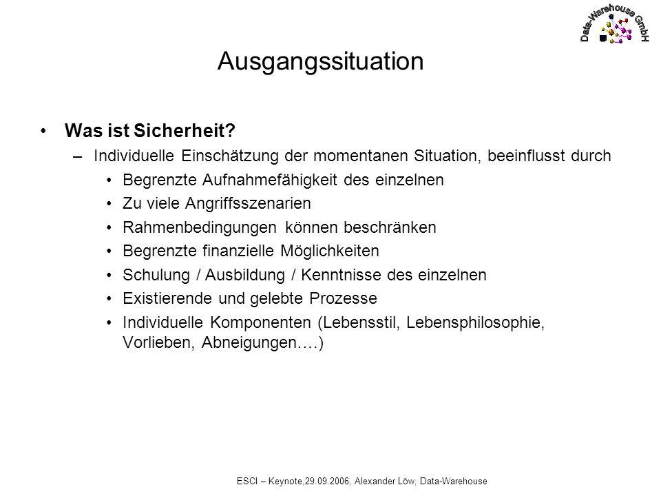 ESCI – Keynote,29.09.2006, Alexander Löw, Data-Warehouse Ausgangssituation Was ist Sicherheit? –Individuelle Einschätzung der momentanen Situation, be