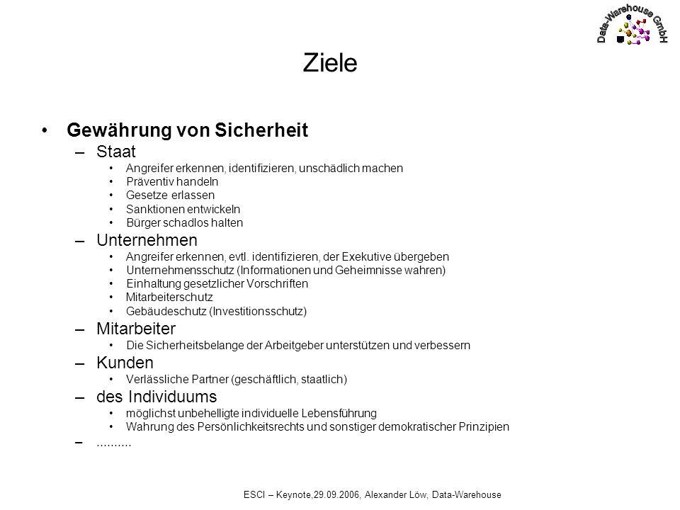 ESCI – Keynote,29.09.2006, Alexander Löw, Data-Warehouse Ziele Gewährung von Sicherheit –Staat Angreifer erkennen, identifizieren, unschädlich machen