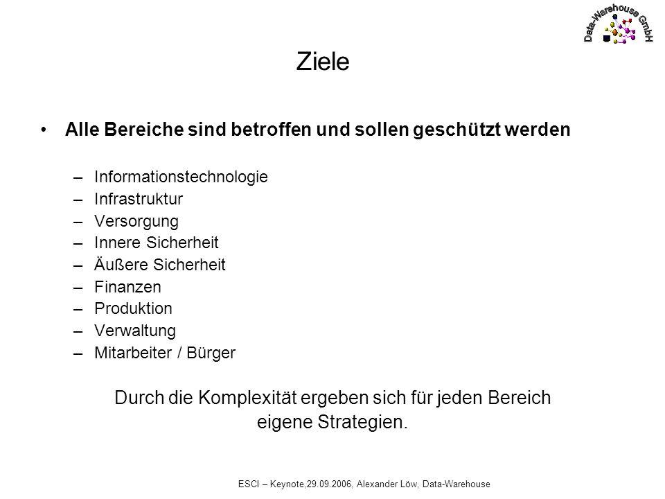 ESCI – Keynote,29.09.2006, Alexander Löw, Data-Warehouse Ziele Alle Bereiche sind betroffen und sollen geschützt werden –Informationstechnologie –Infr