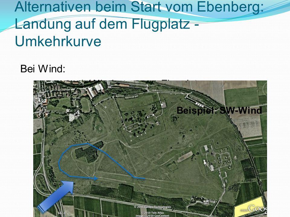 Alternativen beim Start vom Ebenberg: Landung auf dem Flugplatz - Umkehrkurve Bei Wind: - zuerst mit Wind weg vom Flugplatz - dann gegen den Wind zum Flugplatz Beispiel: SW-Wind