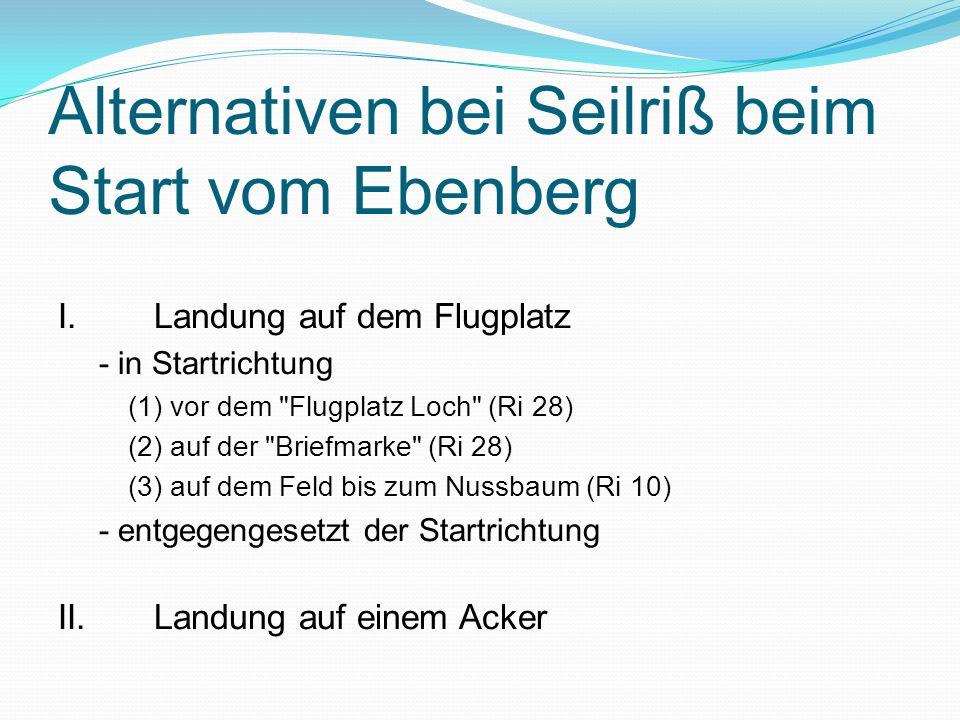 Alternativen bei Seilriß beim Start vom Ebenberg I.Landung auf dem Flugplatz - in Startrichtung (1) vor dem Flugplatz Loch (Ri 28) (2) auf der Briefmarke (Ri 28) (3) auf dem Feld bis zum Nussbaum (Ri 10) - entgegengesetzt der Startrichtung II.Landung auf einem Acker